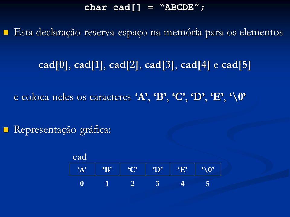 cad[0], cad[1], cad[2], cad[3], cad[4] e cad[5]